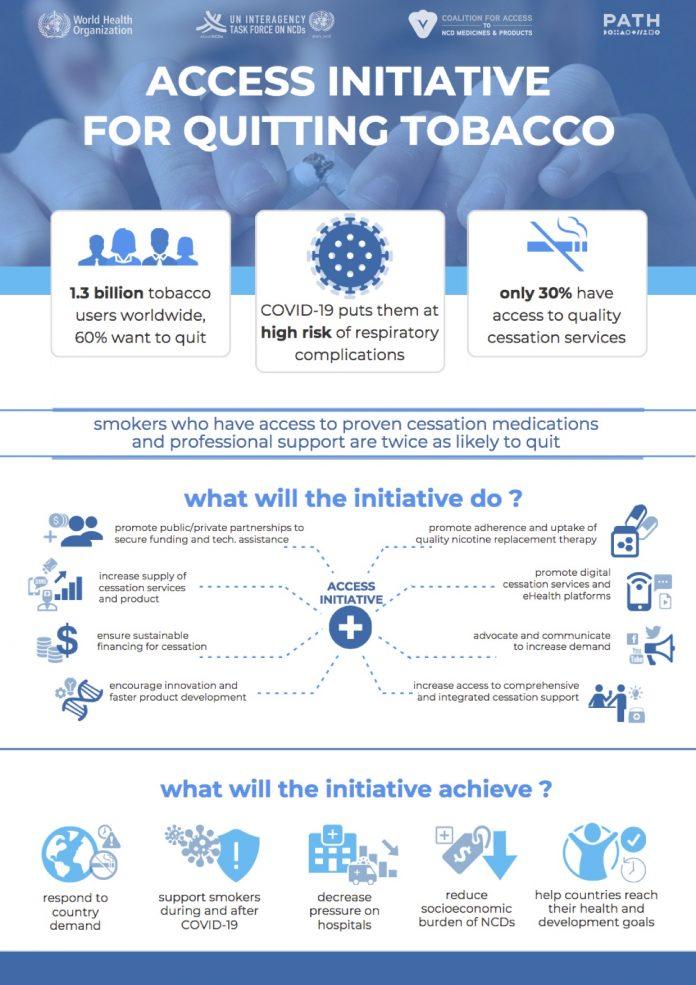 AIQT_Infographic