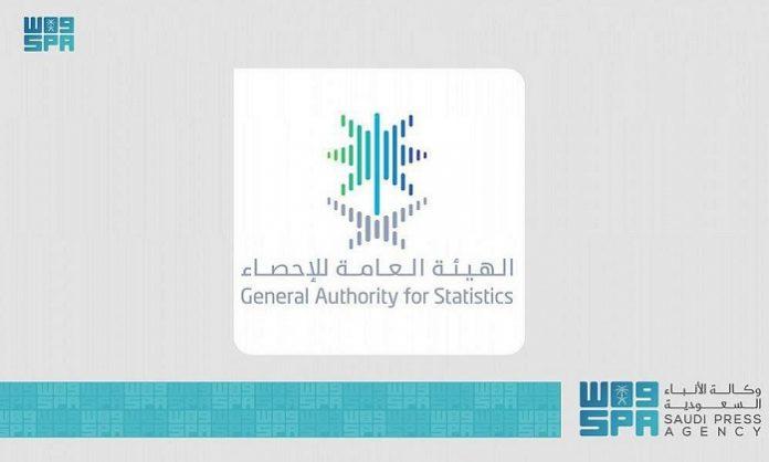 Saudi economy recovers from coronavirus pandemic in Q2 2021, achieves 1.5% growth
